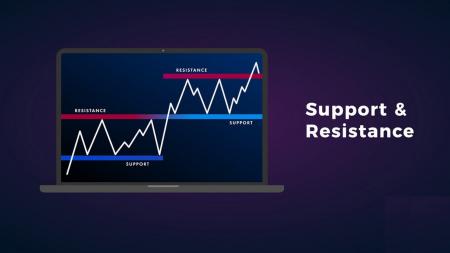 دليل لتحديد متى يريد السعر الخروج من الدعم / المقاومة في Pocket Option والإجراءات التي يجب اتخاذها